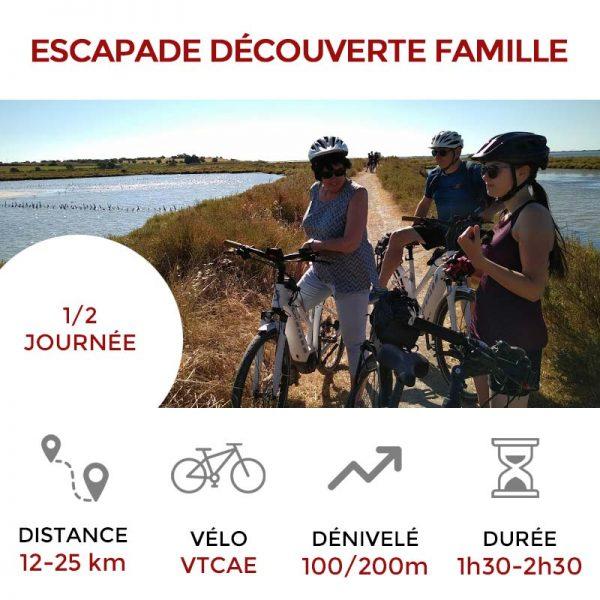 Escapade DÉCOUVERTE FAMILLE Salines de Villeneuve les Maguelone